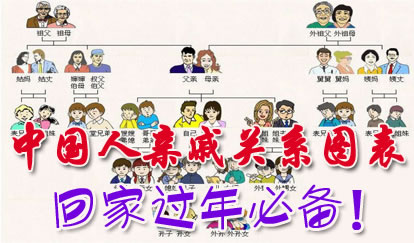 中国人亲戚关系图表 五服 亲戚关系图图片